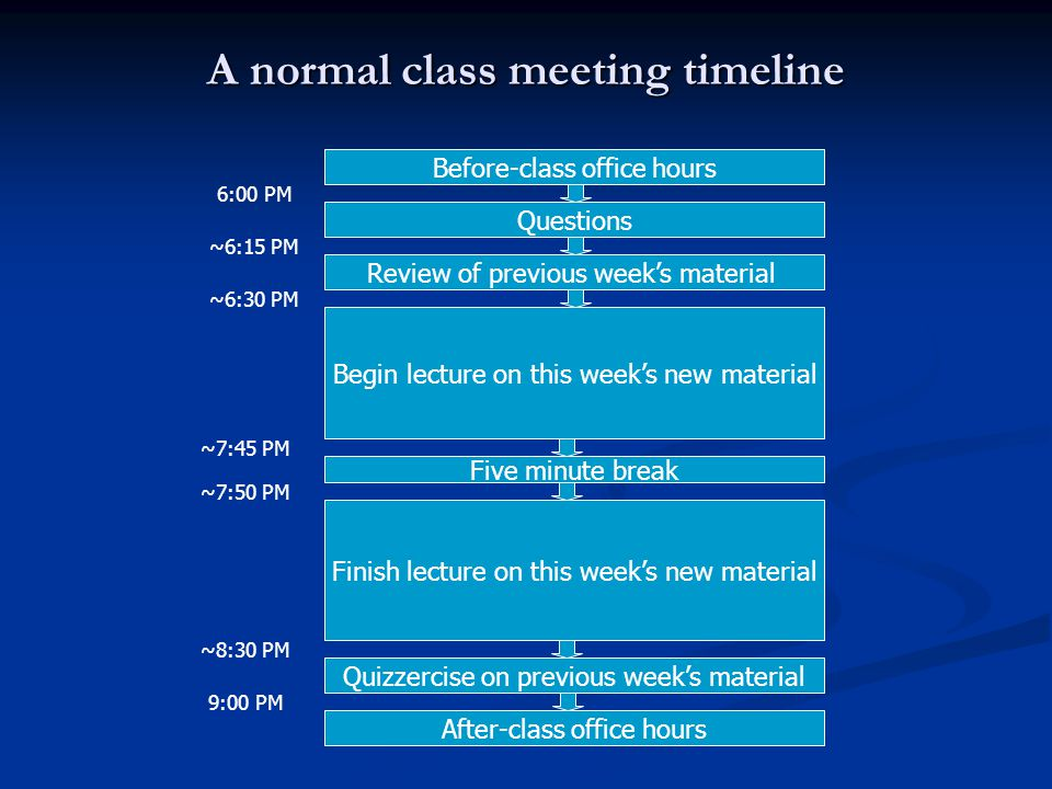A normal class meeting timeline