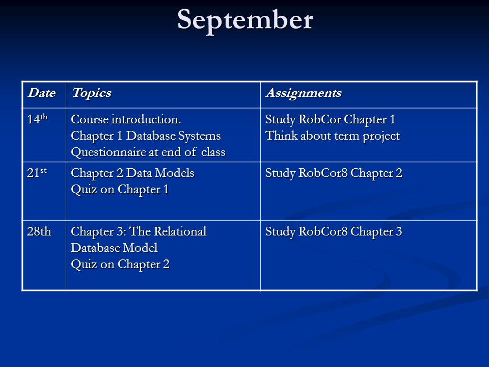 September Date Topics Assignments 14th