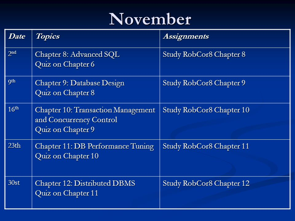 November Date Topics Assignments Chapter 8: Advanced SQL