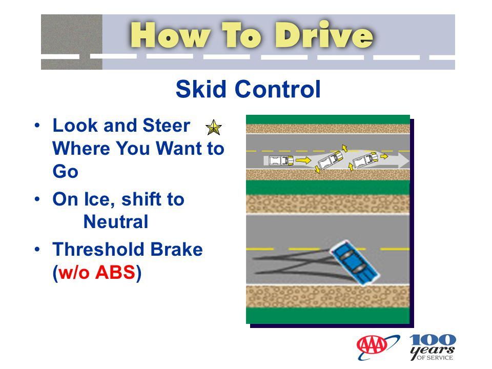 Skid Control Look and Steer Where You Want to Go
