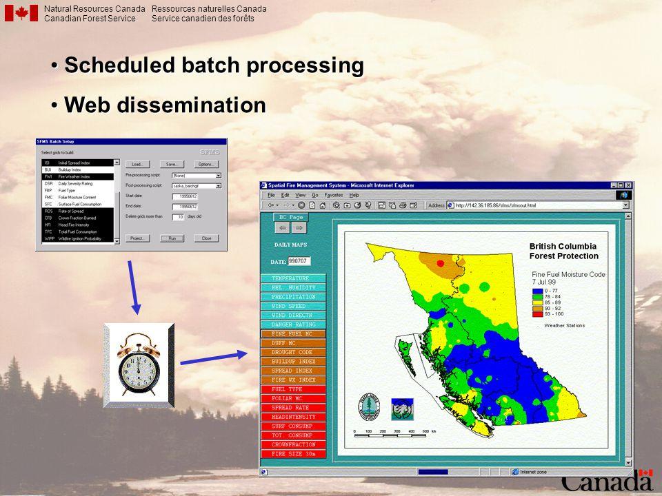 Scheduled batch processing