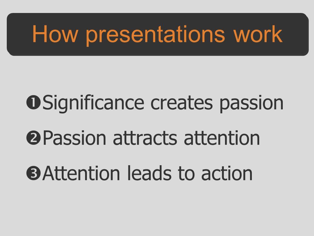 How presentations work