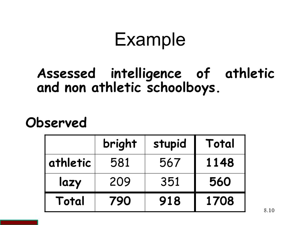 Example Assessed intelligence of athletic and non athletic schoolboys.