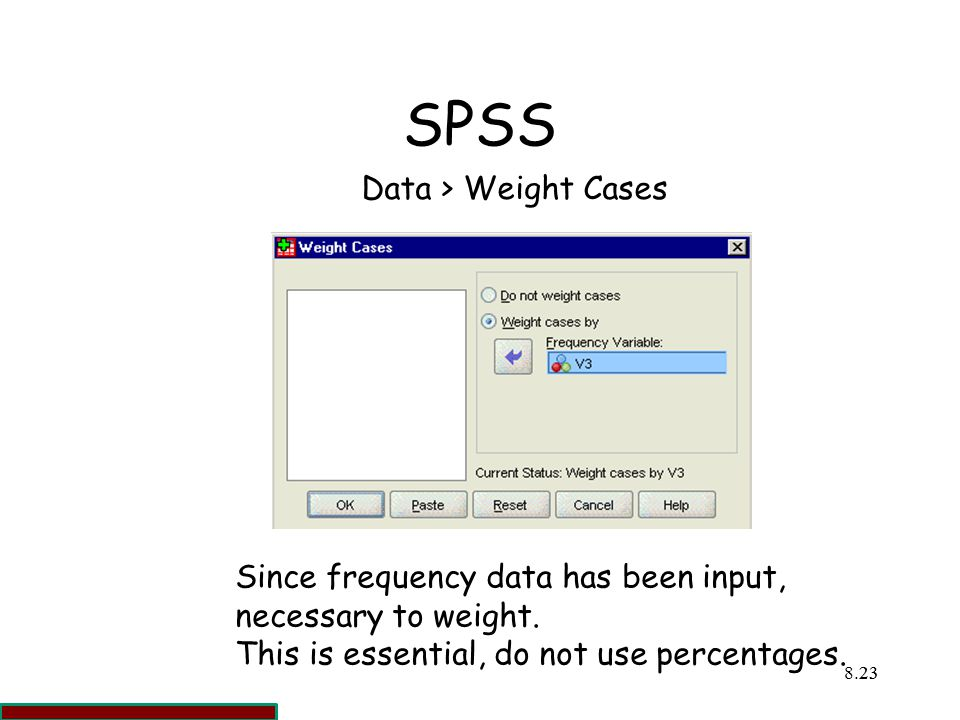SPSS Data > Weight Cases