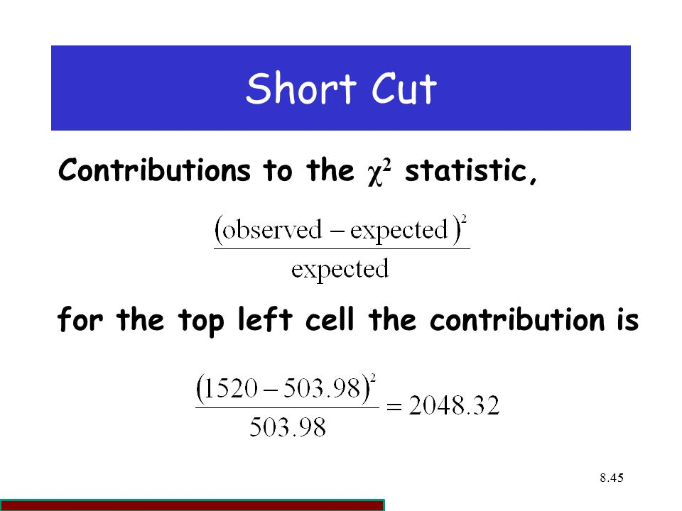 Short Cut Contributions to the χ2 statistic,