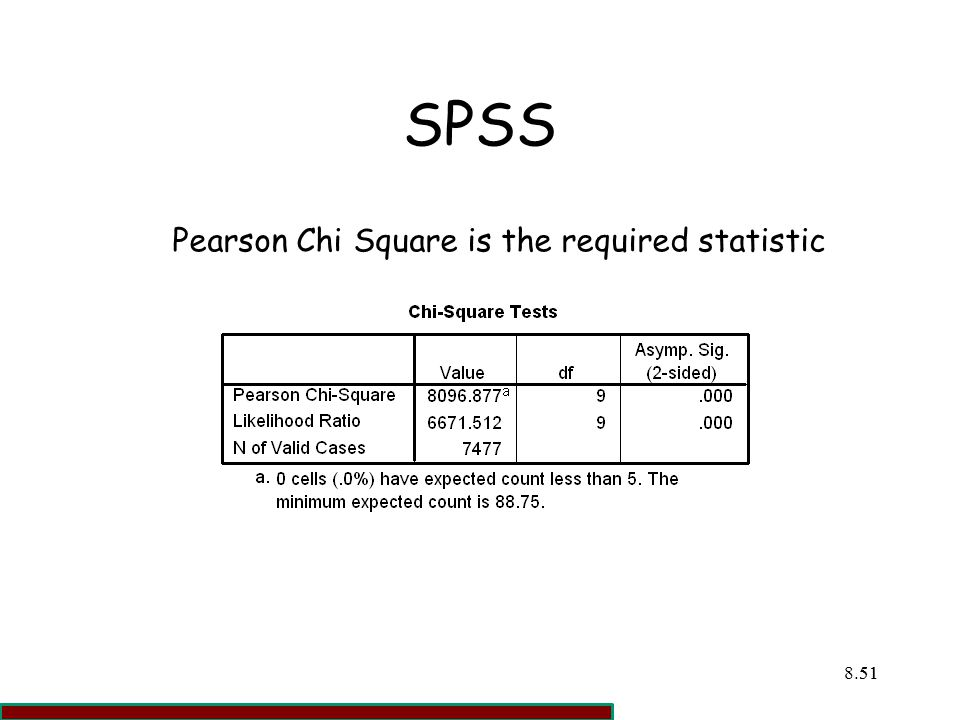 SPSS Pearson Chi Square is the required statistic 51