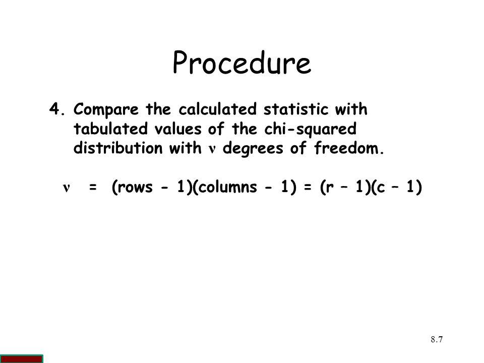 ν = (rows ‑ 1)(columns ‑ 1) = (r – 1)(c – 1)