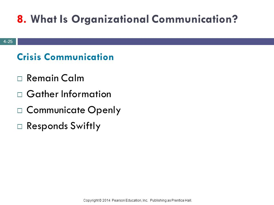 8. What Is Organizational Communication