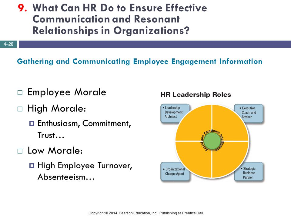 9. What Can HR Do to Ensure Effective Communication and Resonant Relationships in Organizations