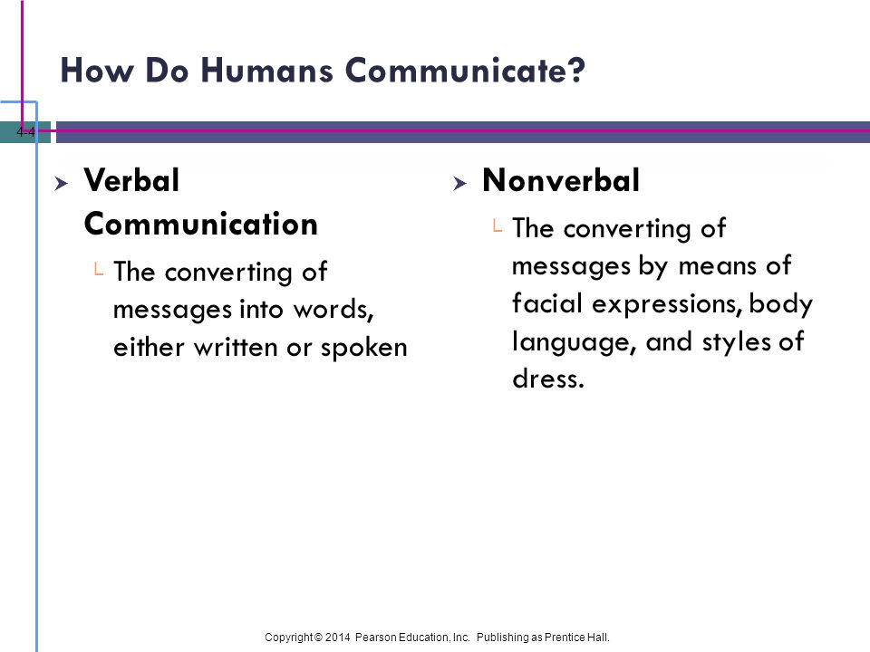 How Do Humans Communicate
