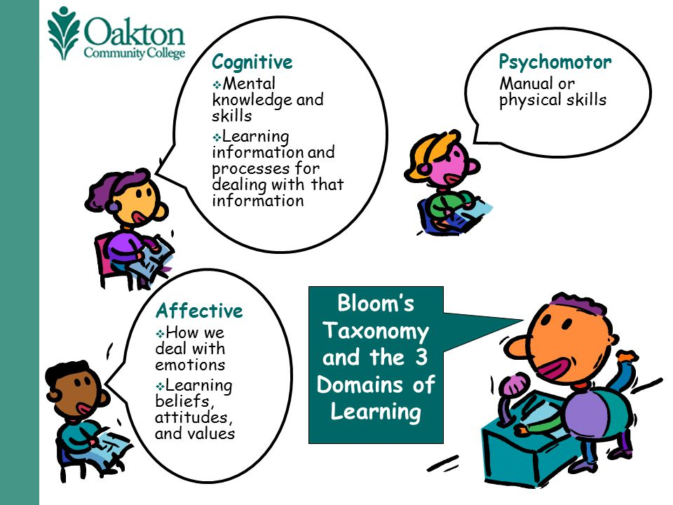 Bloom's Taxonomy and the 3 Domains of Learning