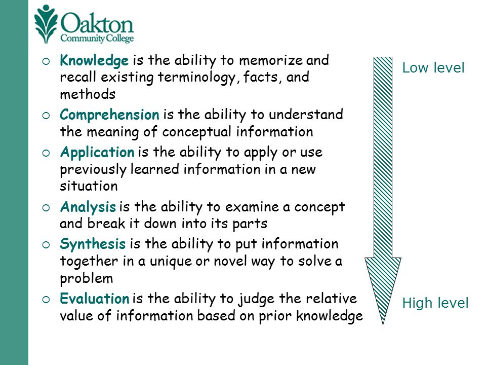 Knowledge is the ability to memorize and recall existing terminology, facts, and methods