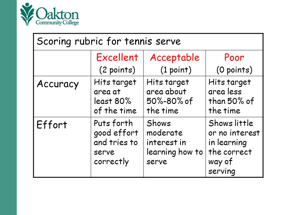Scoring rubric for tennis serve