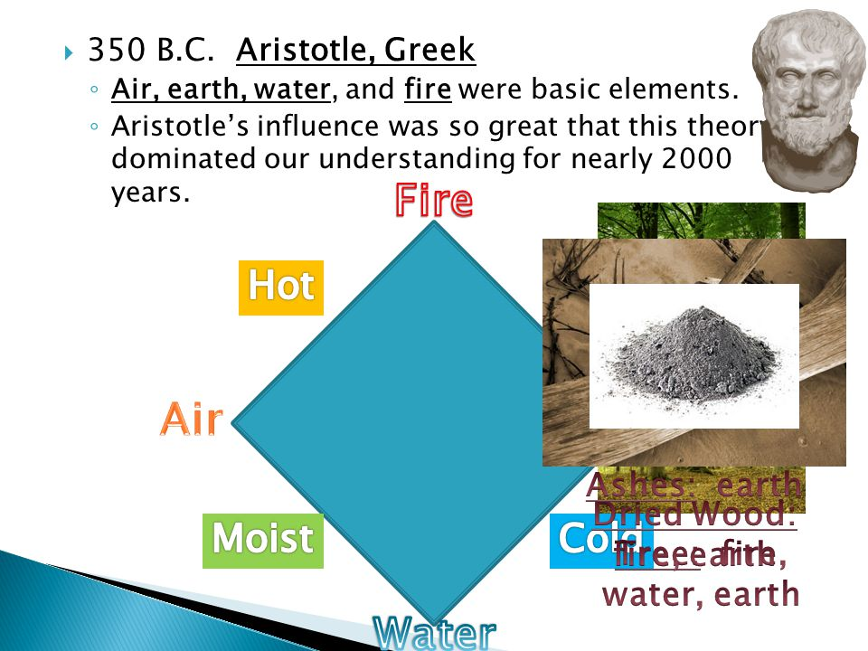Fire Air Earth Water Hot Dry Moist Cold Ashes: earth