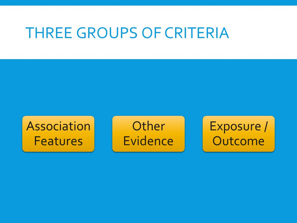 Three Groups of Criteria