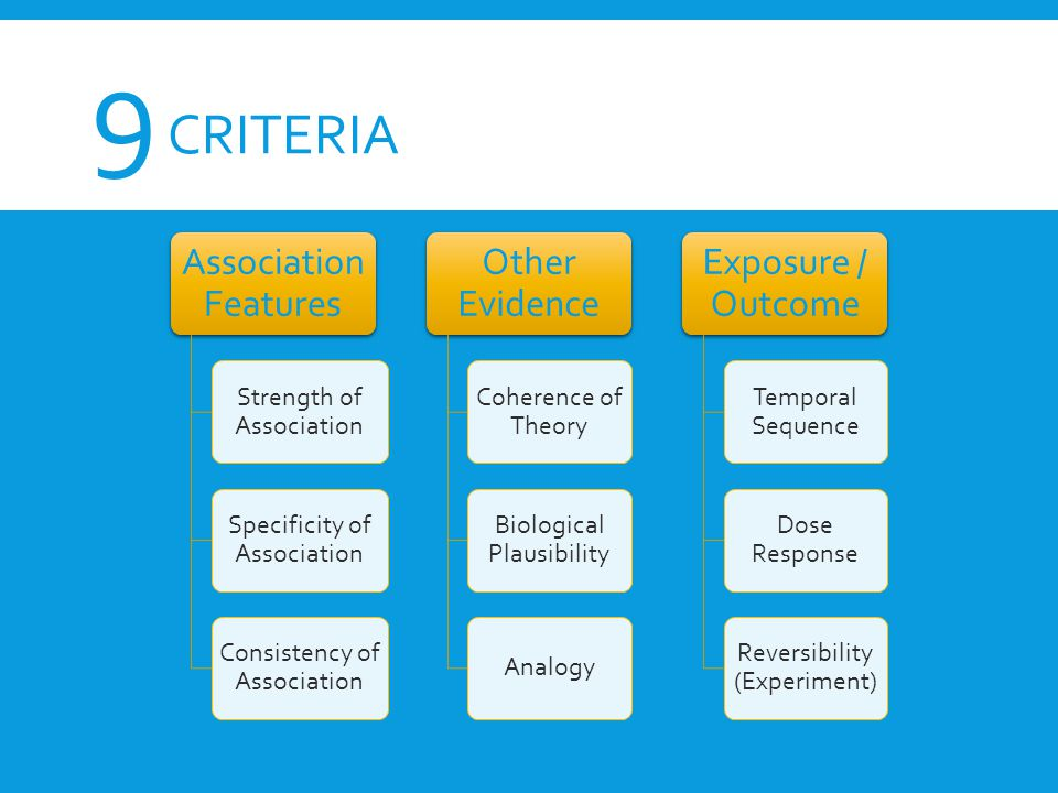 9 Criteria Association Features Other Evidence Exposure / Outcome