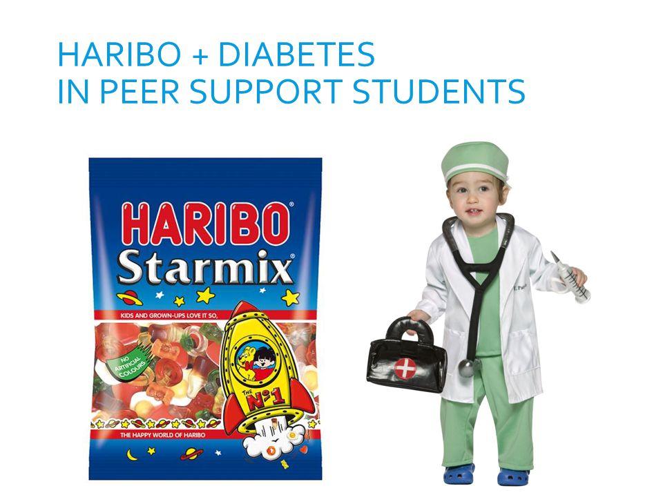 Haribo + Diabetes in Peer Support Students