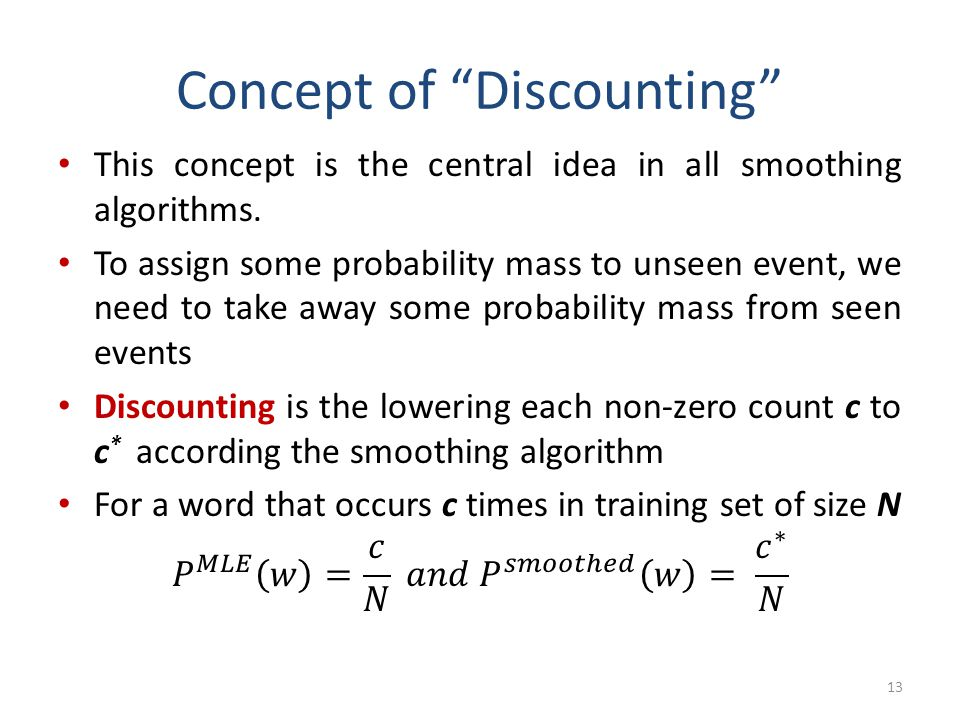 Concept of Discounting
