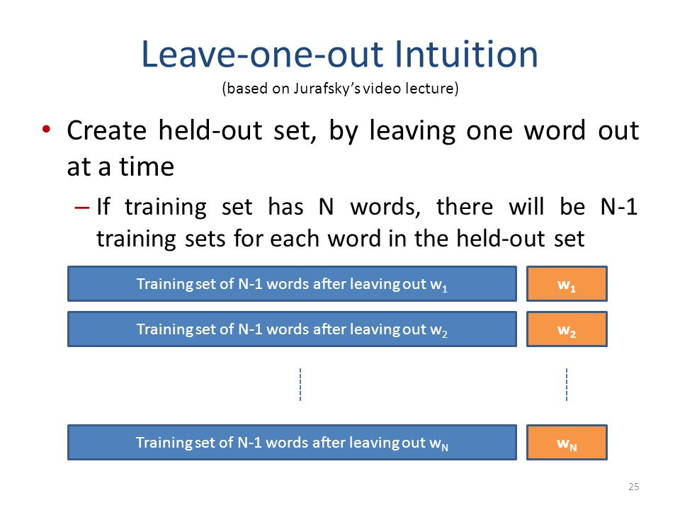 Leave-one-out Intuition (based on Jurafsky's video lecture)