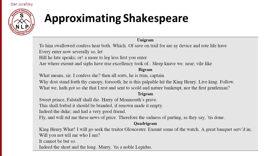 Approximating Shakespeare