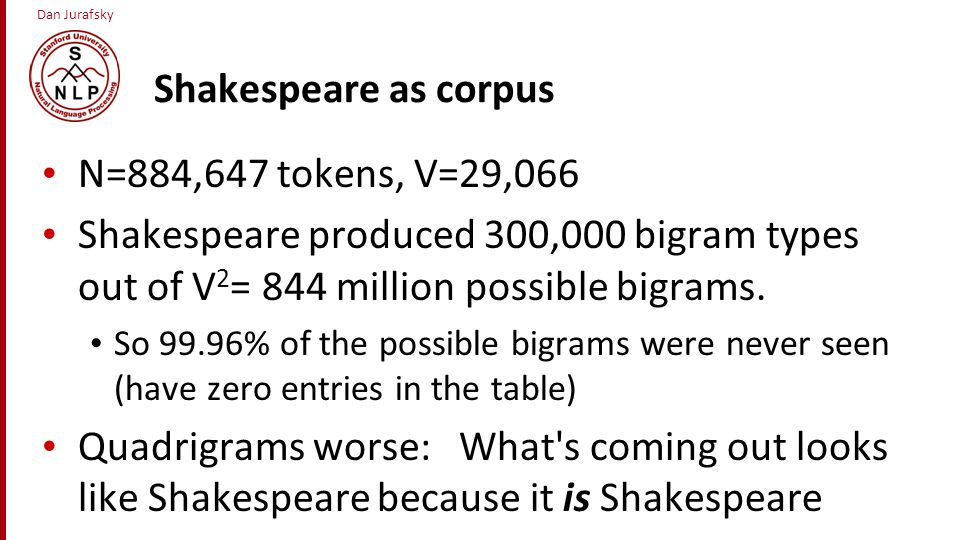 Shakespeare as corpus N=884,647 tokens, V=29,066