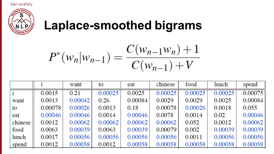 Laplace-smoothed bigrams