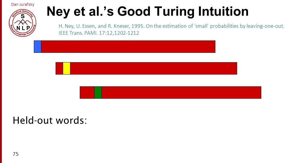 Ney et al.'s Good Turing Intuition