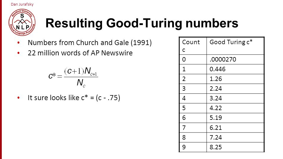 Resulting Good-Turing numbers