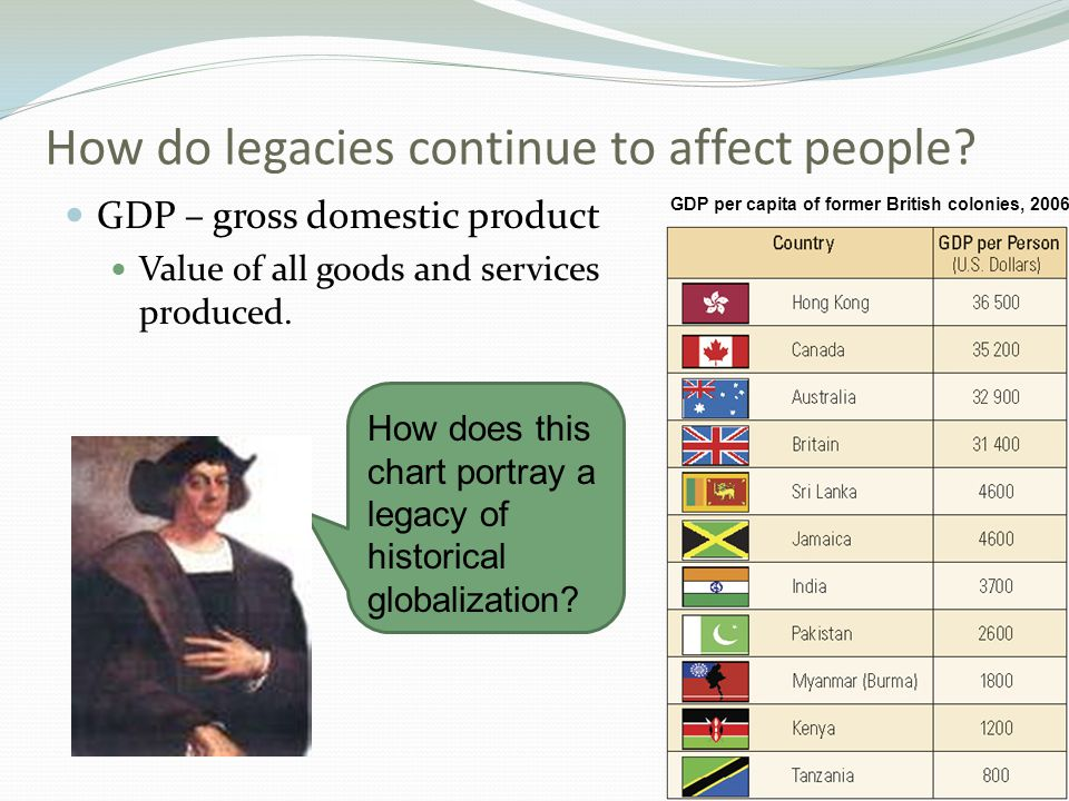 How do legacies continue to affect people