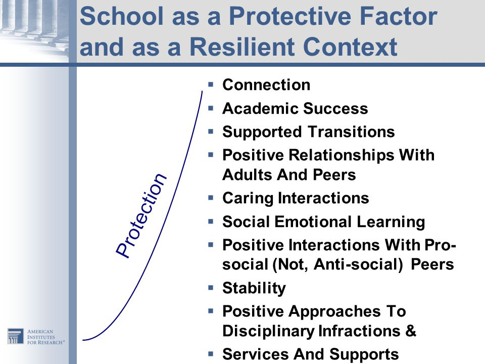 School as a Protective Factor and as a Resilient Context