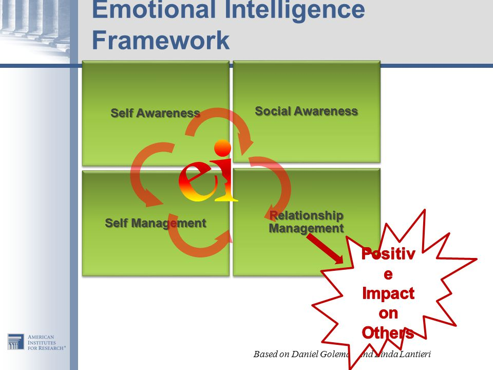 Emotional Intelligence Framework