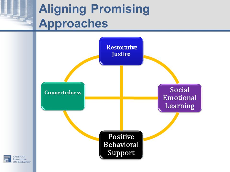 Aligning Promising Approaches