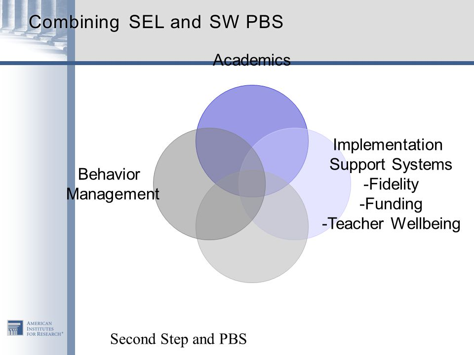 Combining SEL and SW PBS
