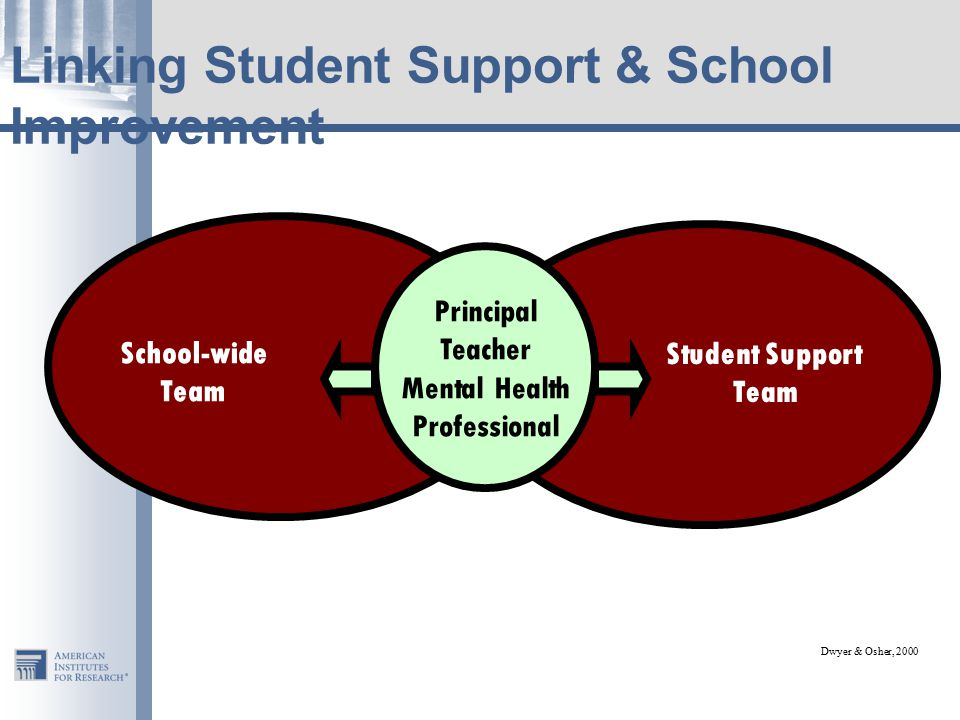 Linking Student Support & School Improvement