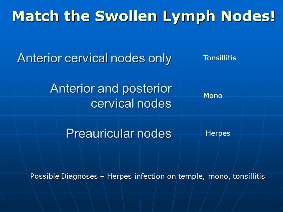 Match the Swollen Lymph Nodes!