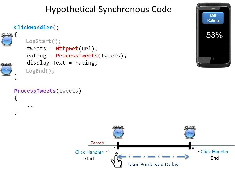 Hypothetical Synchronous Code