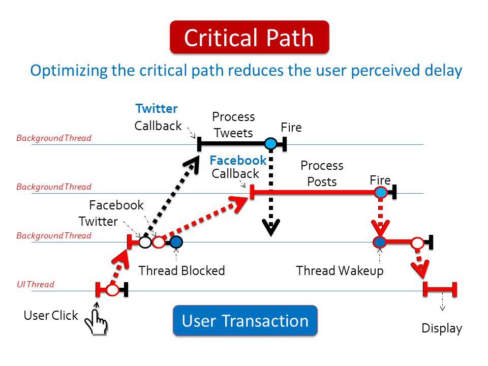 Critical Path User Transaction