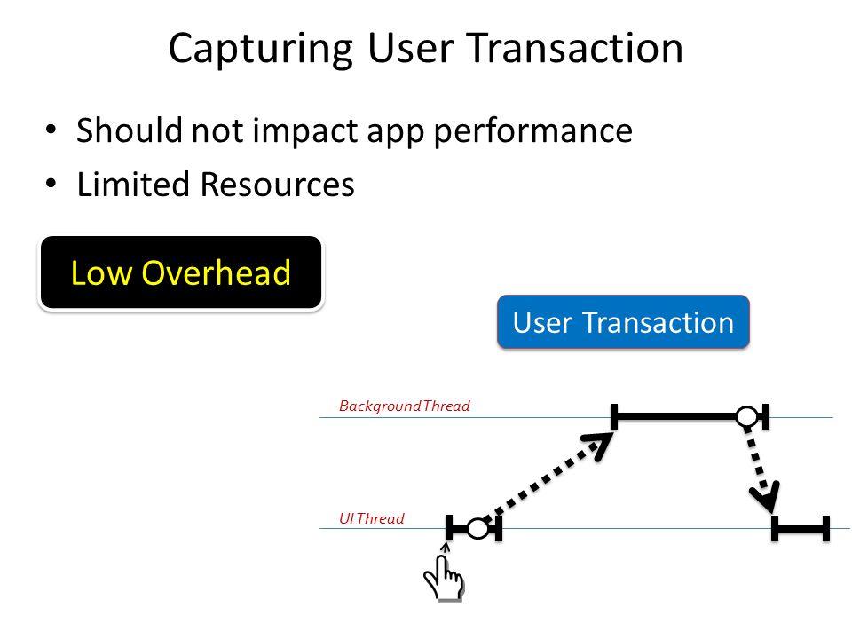 Capturing User Transaction