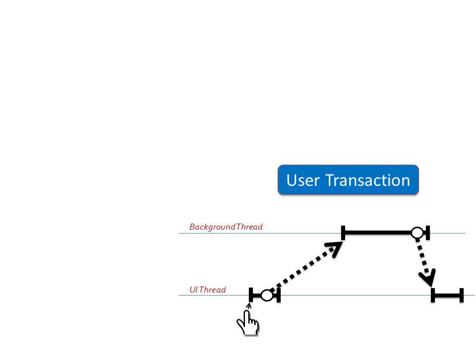 User Transaction Background Thread UI Thread