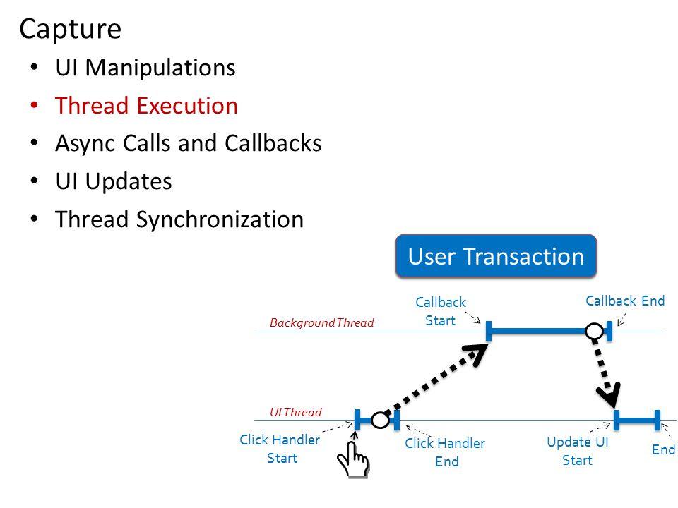 Capture UI Manipulations Thread Execution Async Calls and Callbacks