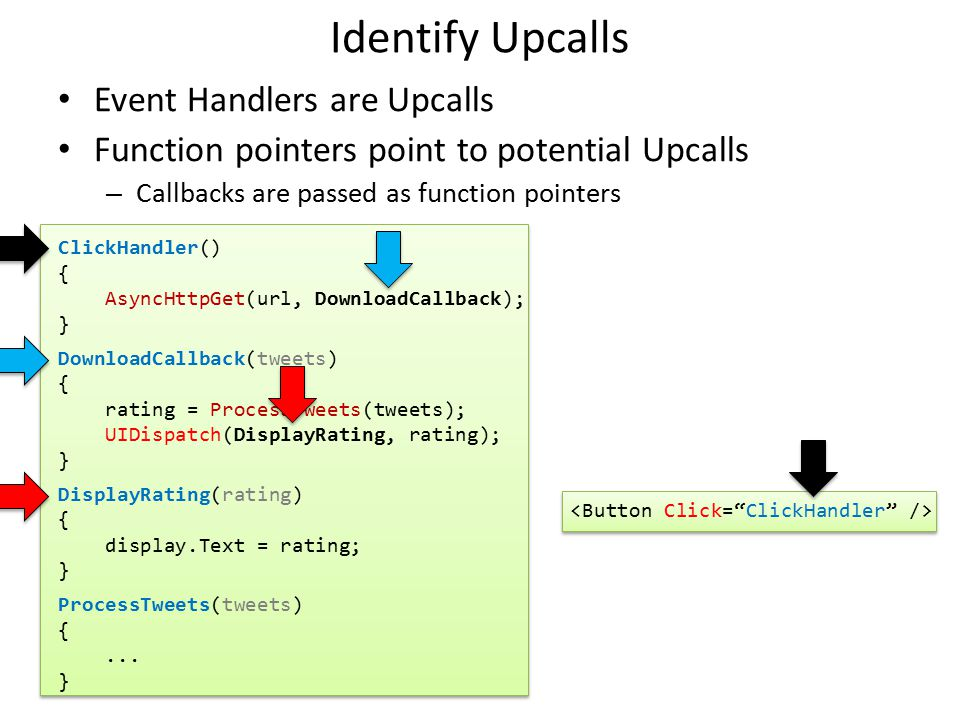Identify Upcalls Event Handlers are Upcalls