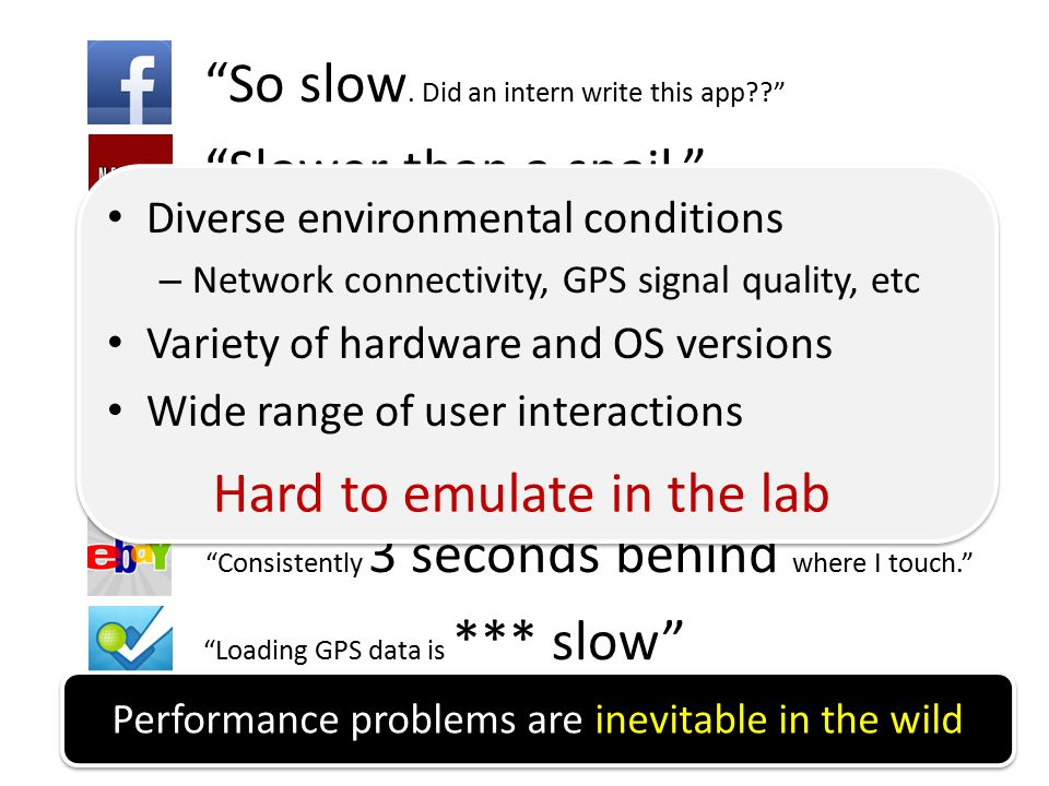Performance problems are inevitable in the wild