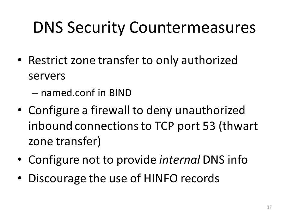 DNS Security Countermeasures