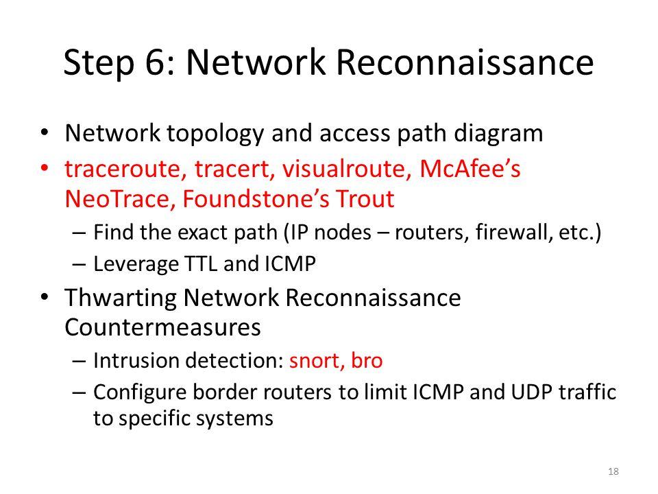 Step 6: Network Reconnaissance