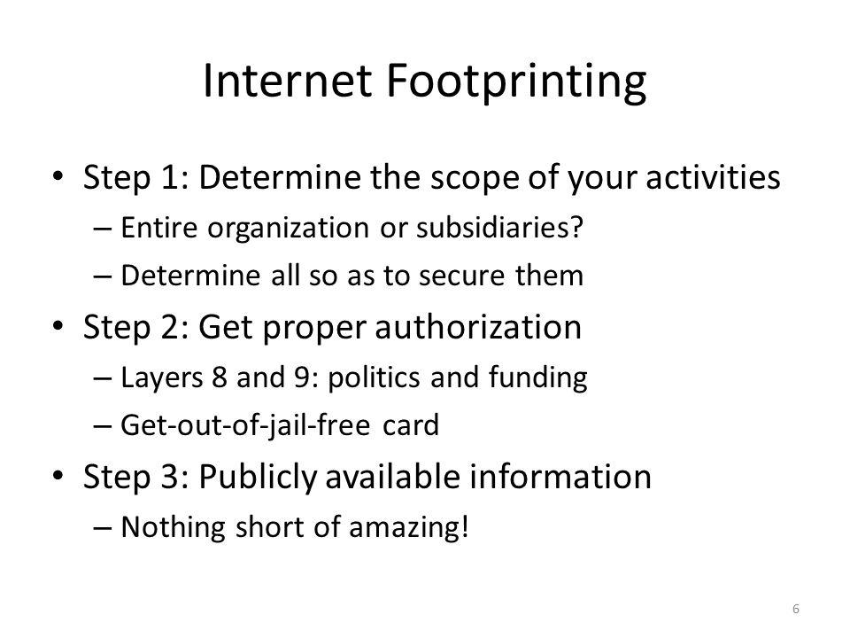 Internet Footprinting