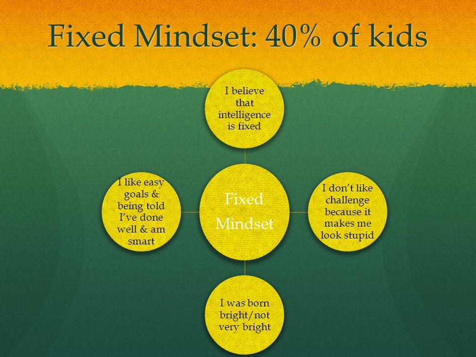 Fixed Mindset: 40% of kids