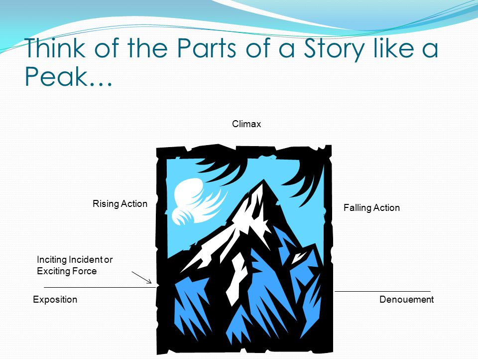 Think of the Parts of a Story like a Peak…