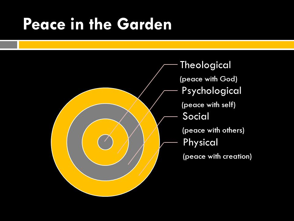 Peace in the Garden Theological Psychological Social Physical