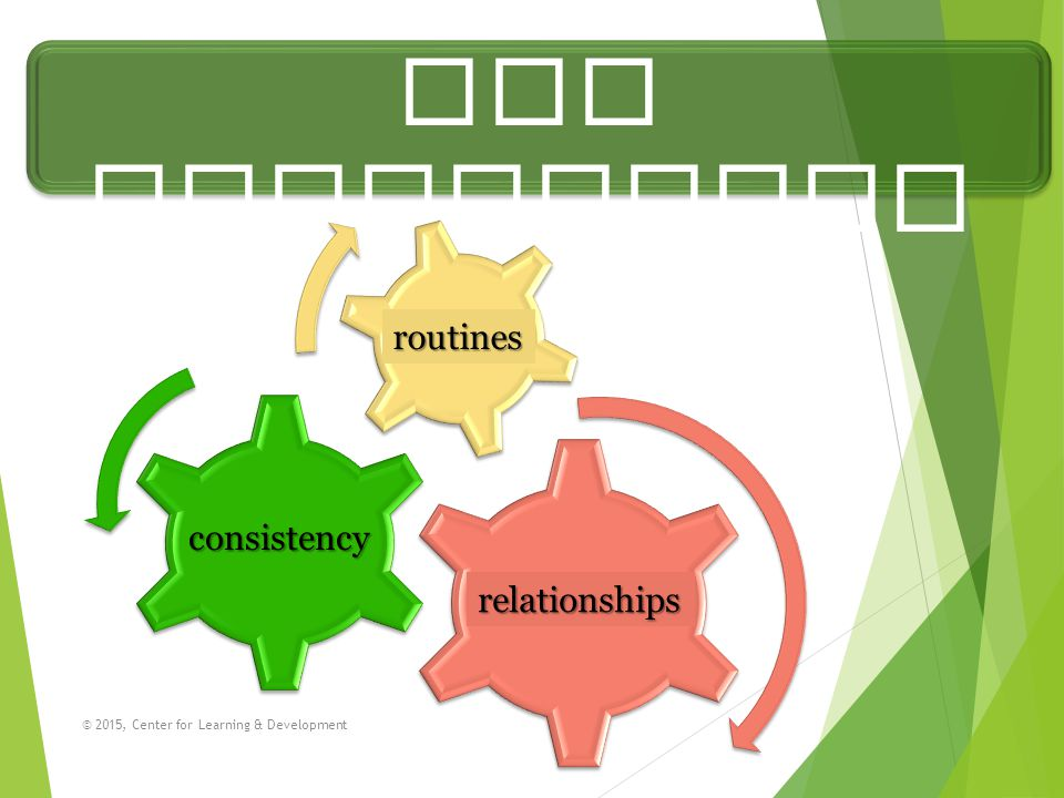 Top Management Skills routines consistency relationships