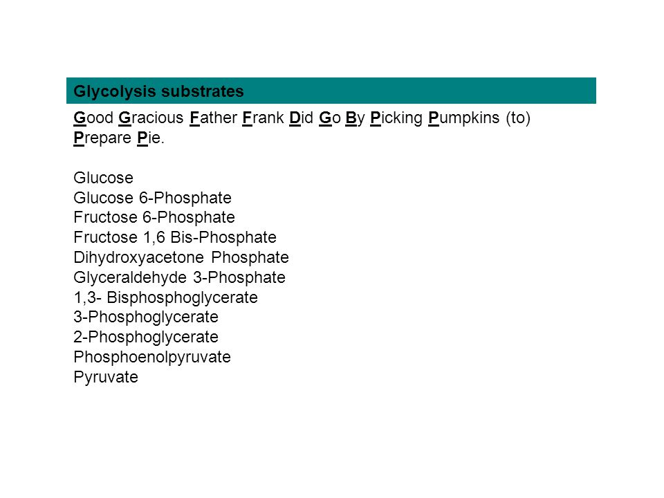 Glycolysis substrates